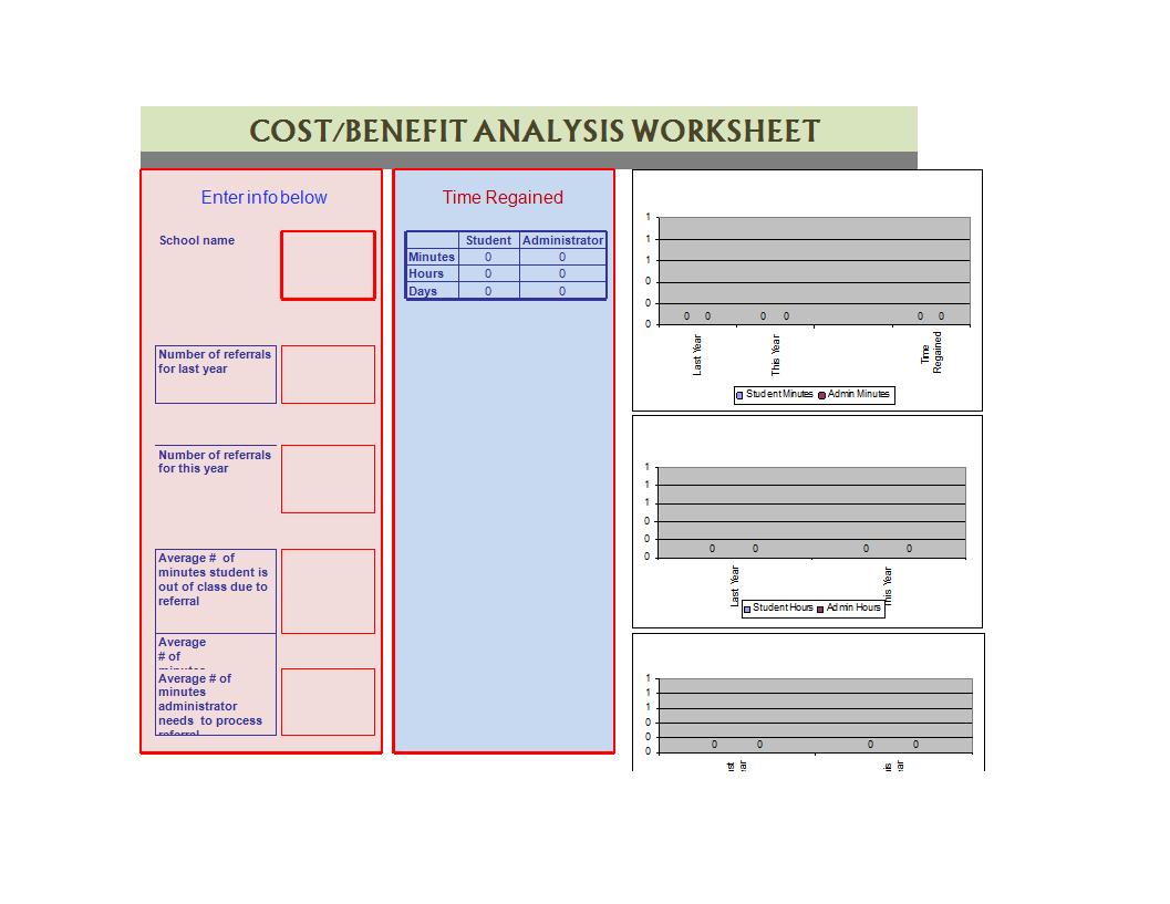 Cost Benefitysis Worksheet Sample