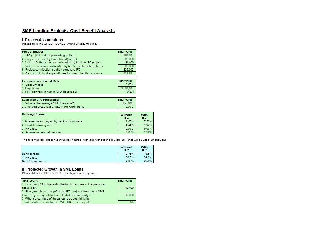 Cost Benefitysis Sample
