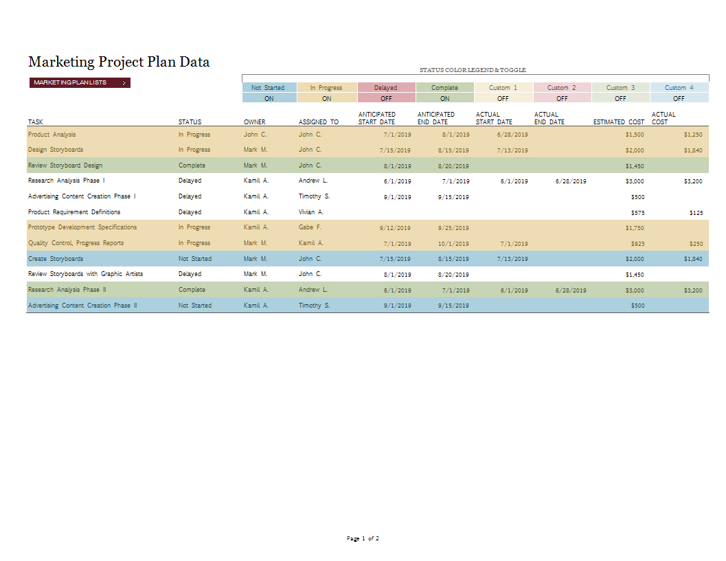 Project Tracking Worksheet Xls Template
