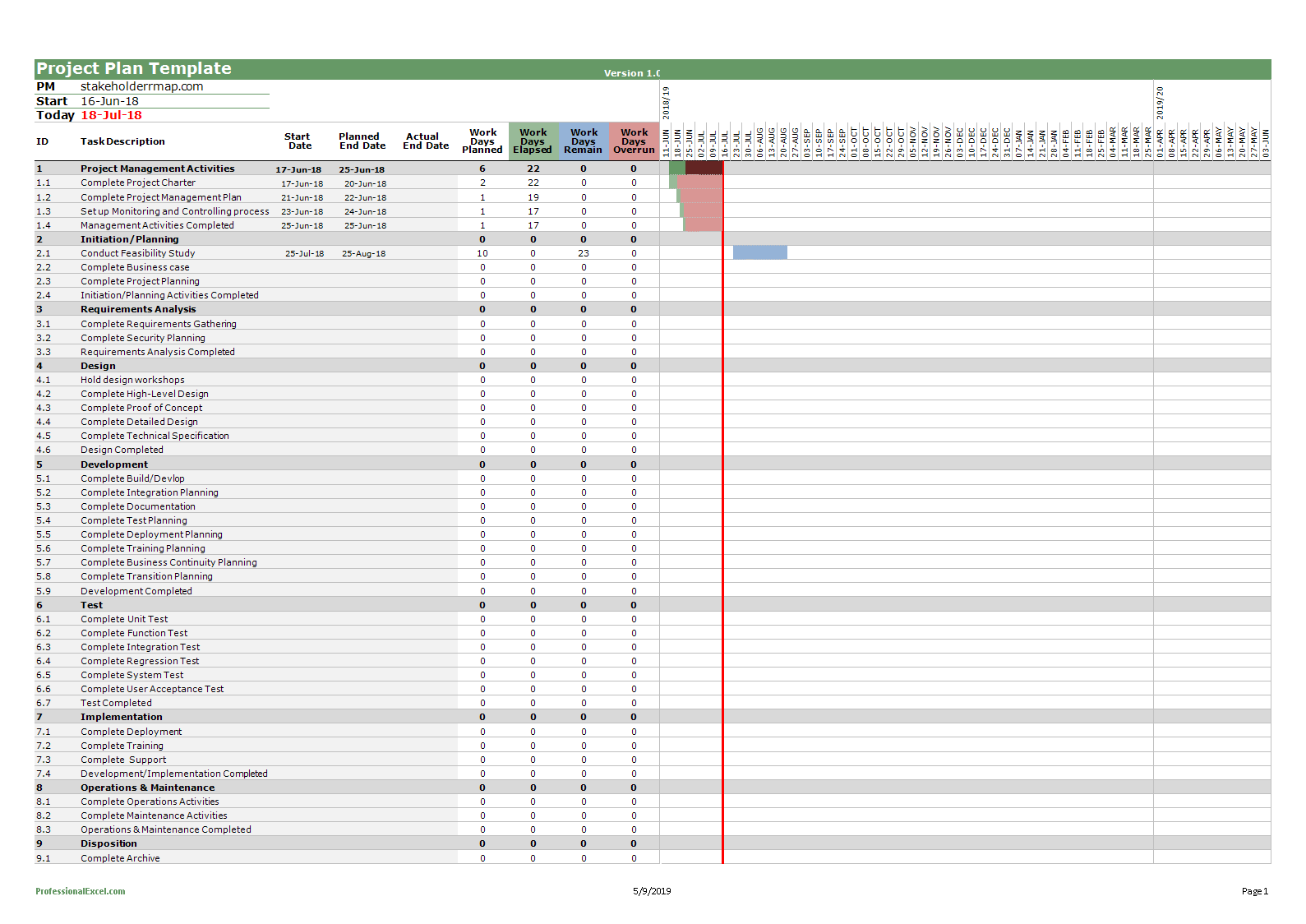Multiple Project Tracking Sheet
