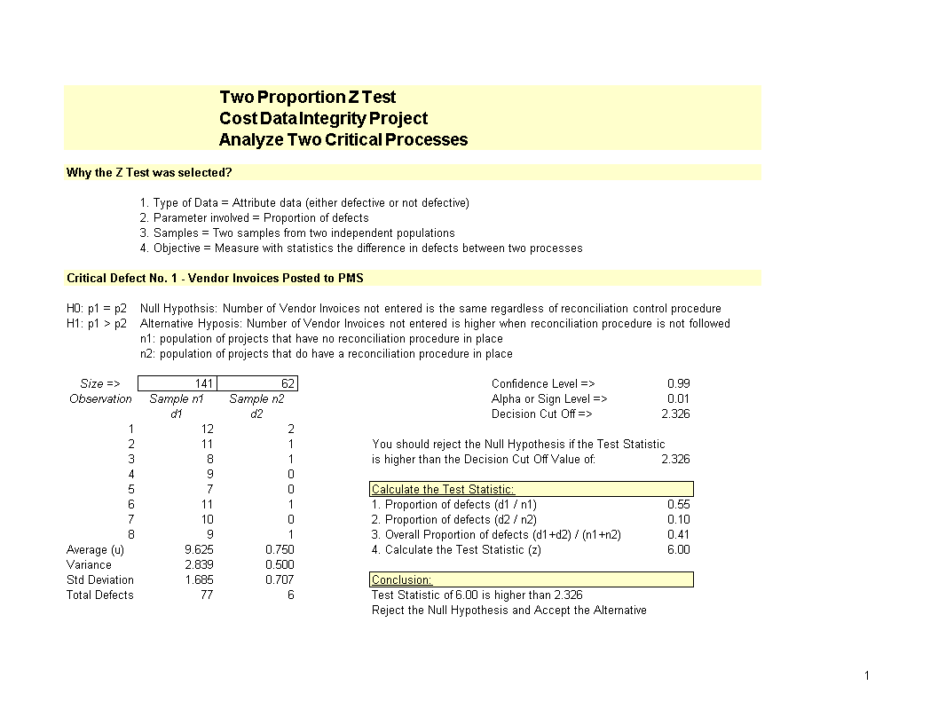 Two Proportion Z Test Worksheet