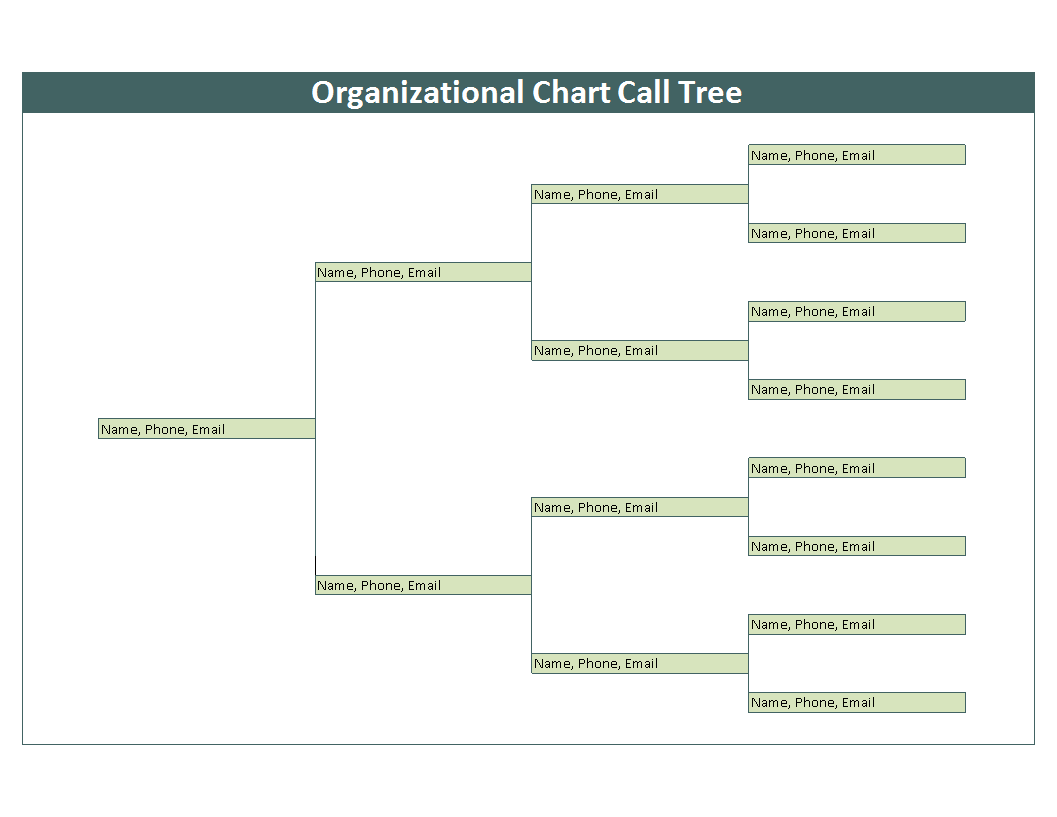 Phone Tree Blank Template