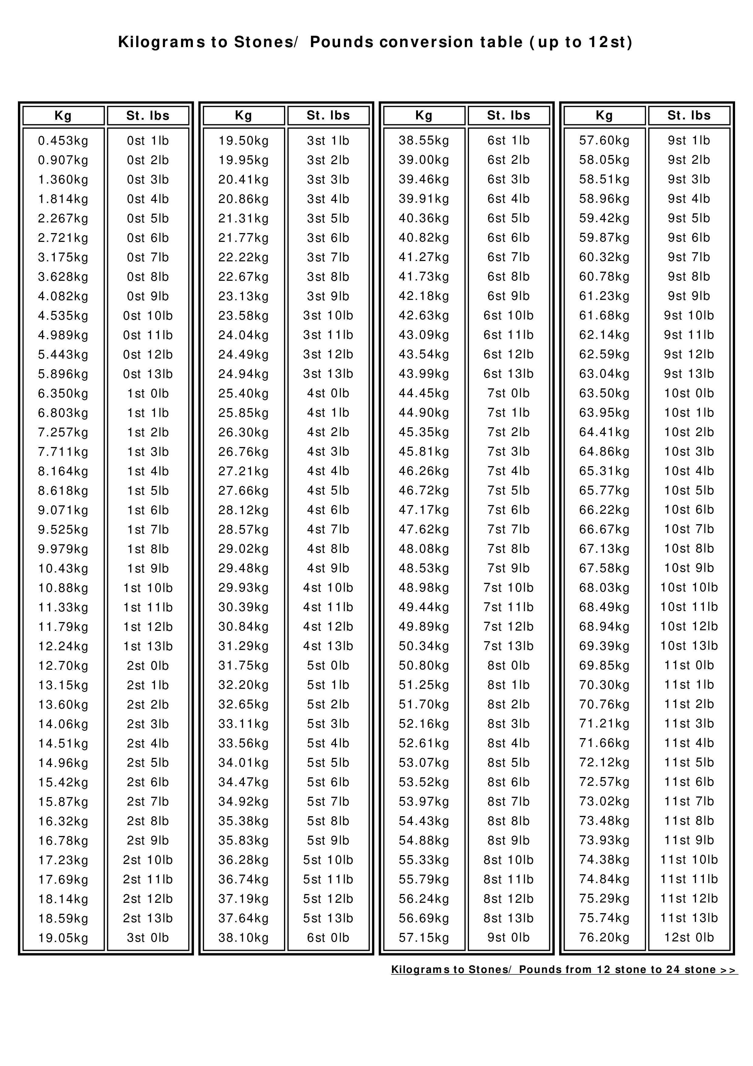 66 Math Table For Measurements