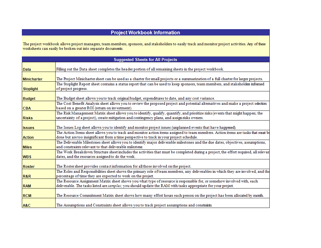 Project Planning Template Model