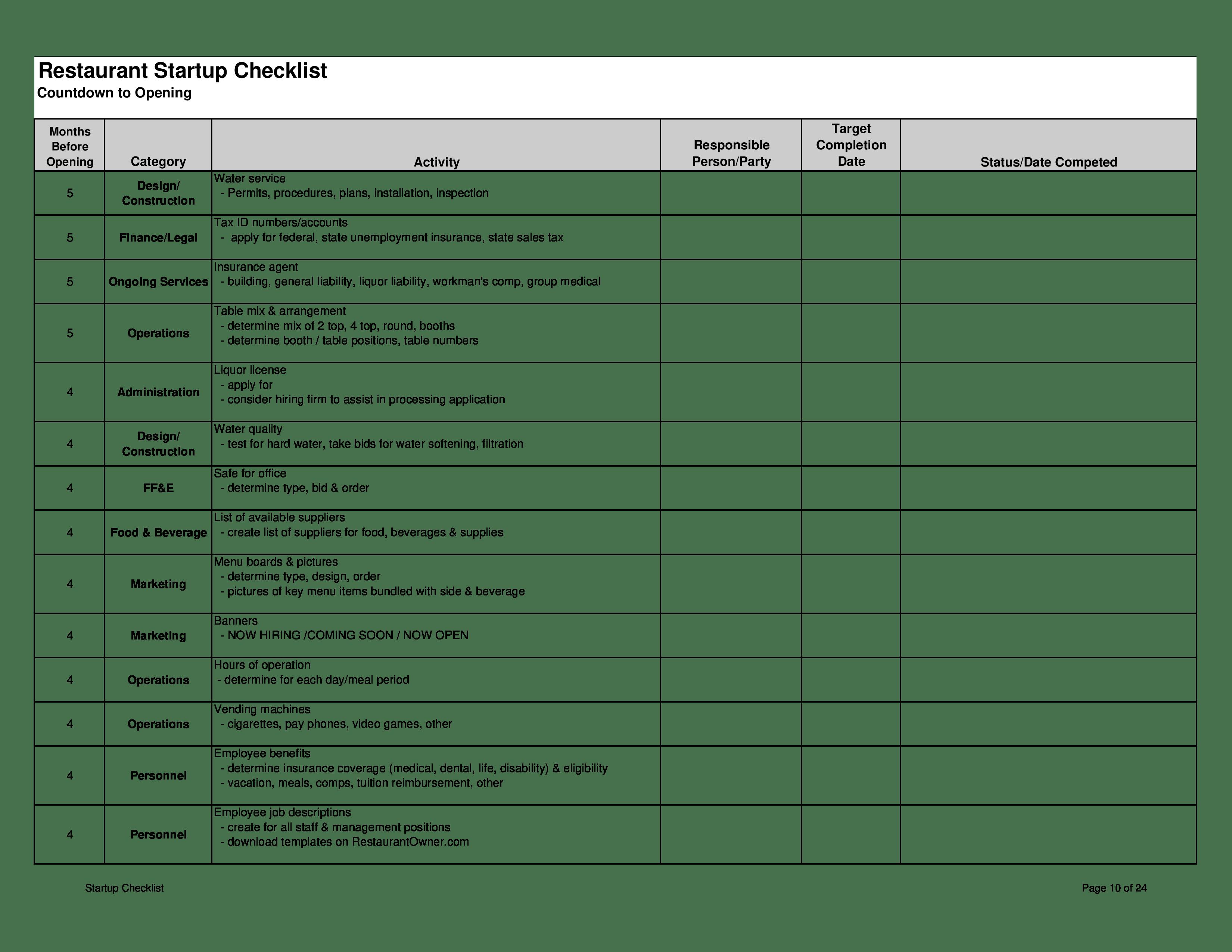 Restaurant Startup Checklist