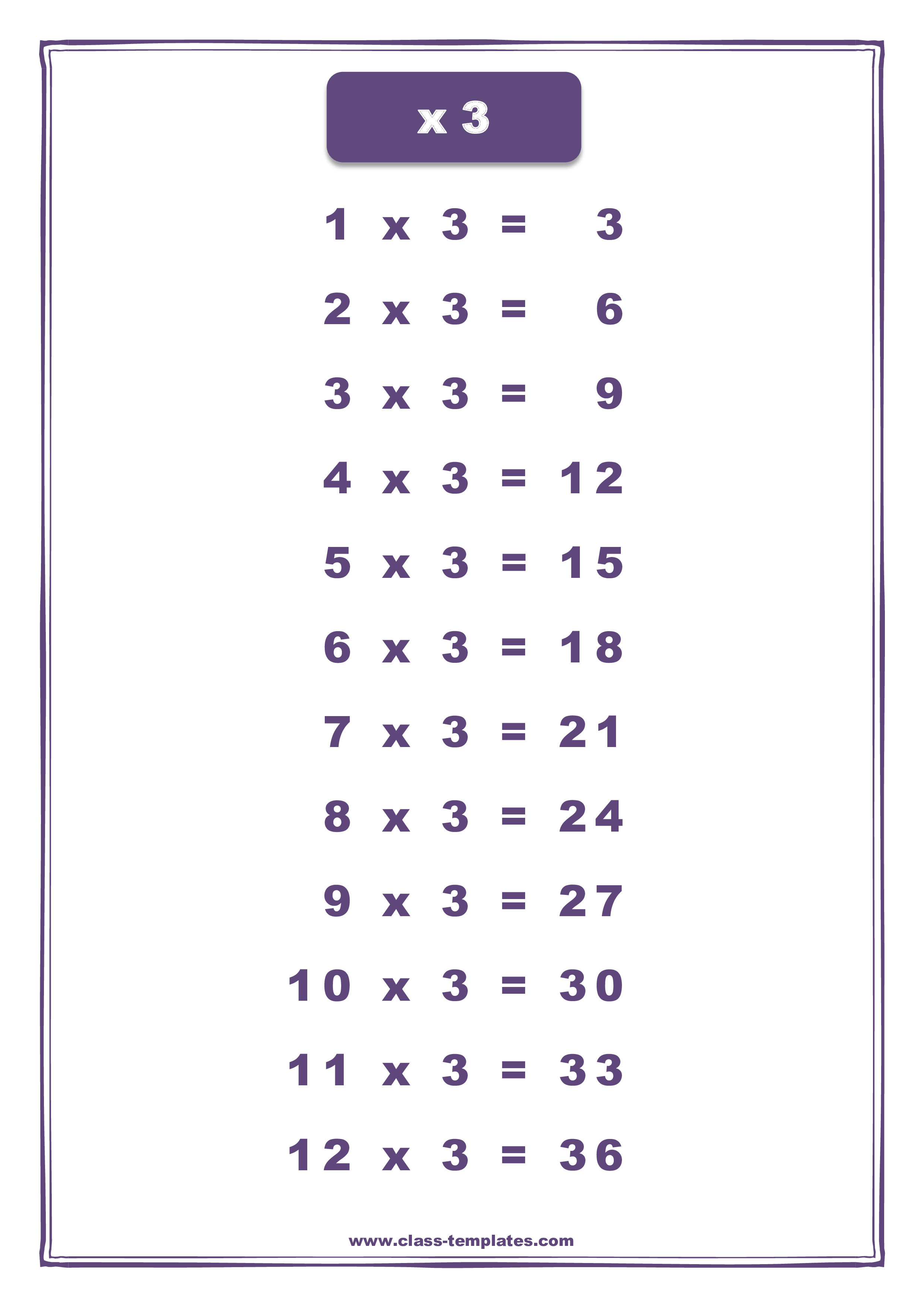 X3 Times Table Chart