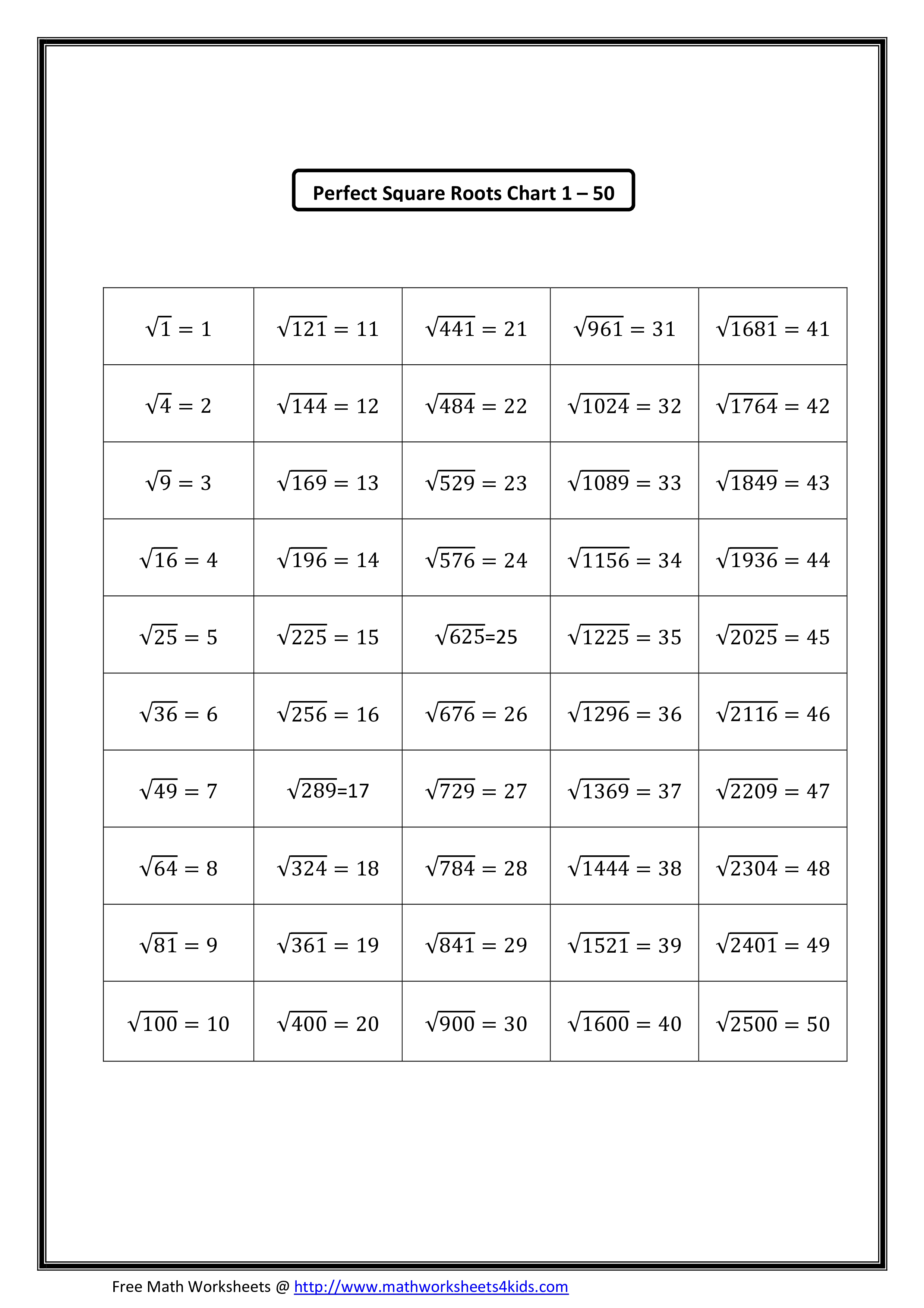 Quiz   Worksheet   Ascending Order   Study additionally Prime Numbers   Teaching Ideas likewise The Sieve of Eratosthenes  Explanation   Overview   Study besides  moreover  as well In Your Prime – Prime Math Games as well Sieve Of Eratosthenes Worksheets   Teaching Resources   TpT further  besides Worksheet likewise  together with  together with Printable Math Worksheets at DadsWorksheets     Part 2 likewise Sieve Of Eratosthenes Worksheets   Teaching Resources   TpT as well Prime and  posite Numbers   Worksheets together with Prime Number Chart 1 100   Wiring Diagram Database as well . on sieve of eratosthenes worksheet printable