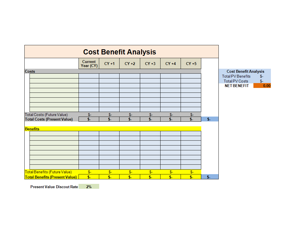 Cost Benefitysis Template Excel Worksheet