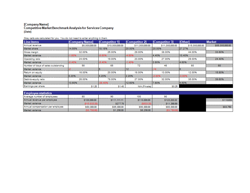 Competitorysis Excel Template