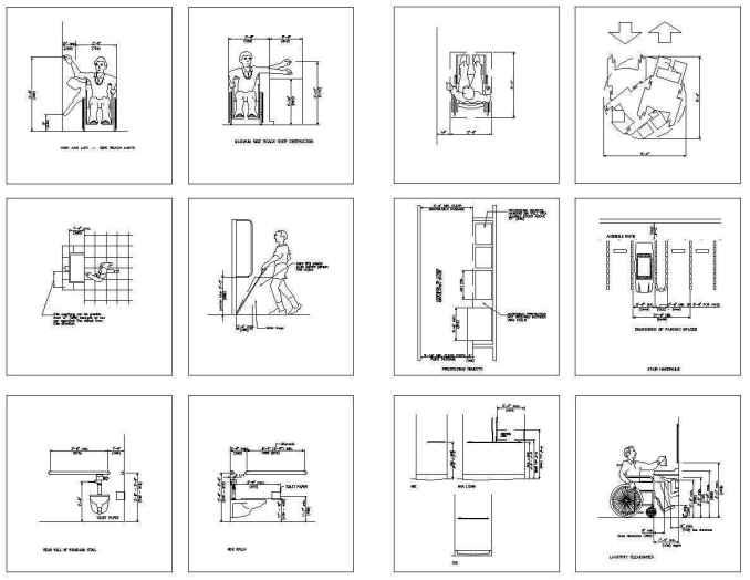 accessibility facilities v1