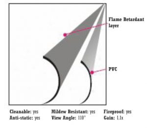Allcam tab-tensioned screen material flexible pvc