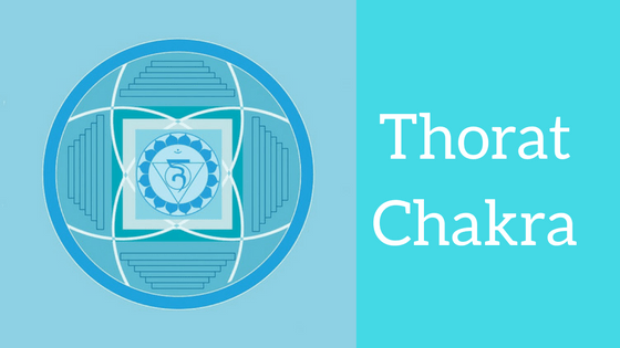 What is Throat Chakra