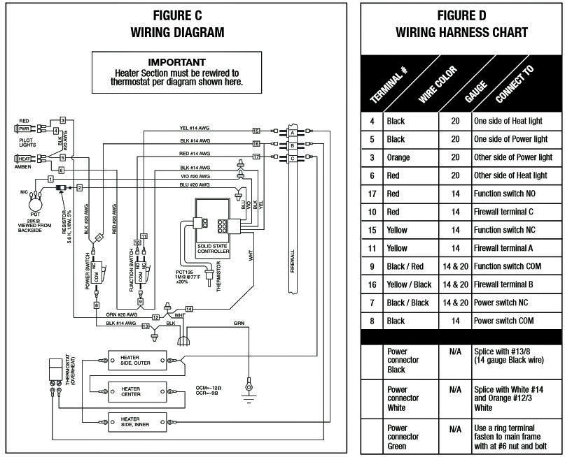 pck128_wiring_diagram smp wire harness connector s821 diagram wiring diagrams for diy  at soozxer.org