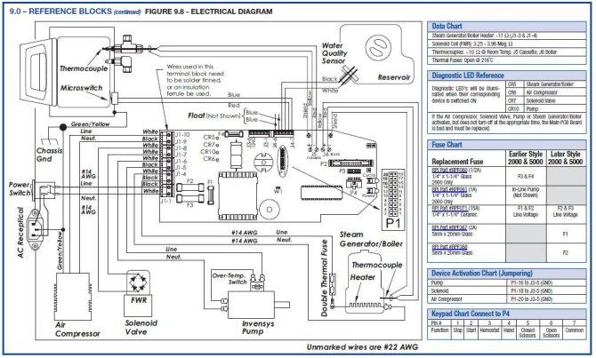 statim 5000 wiring schematic diagram