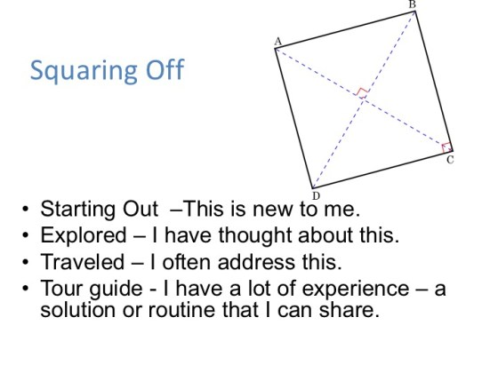 Squaring Off