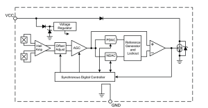 Allegro MicroSystems  ATS684LSN: TwoWire, ZeroSpeed
