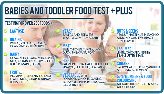 Allergy & Food Intolerance Testing #07