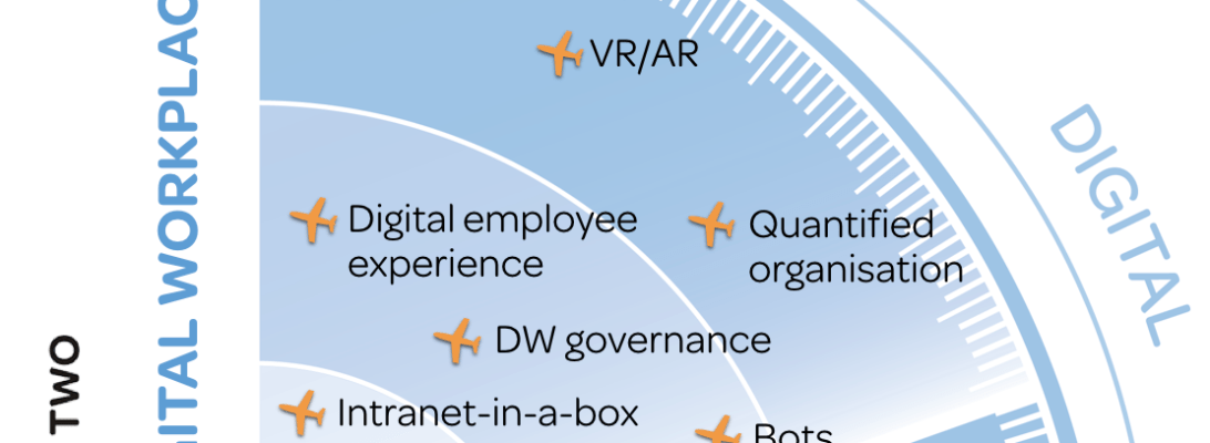 Digital workplace radar 2018
