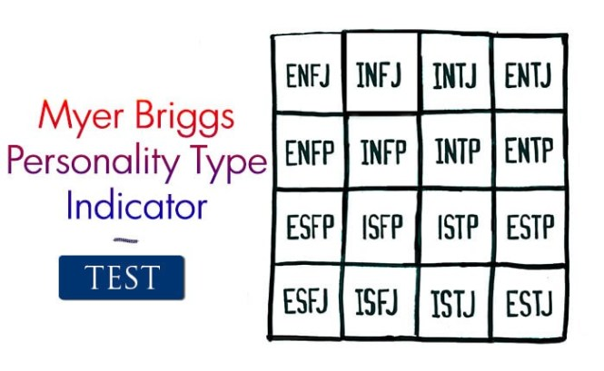 mbti - TOP 10 PERSONALITY TESTS. WHO AM I? (From formerly known psychologists )