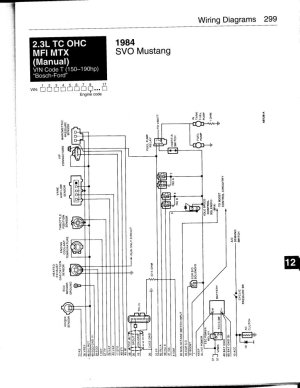 Verification of 1986 SVO eec  Page 2  Ford Mustang Forum