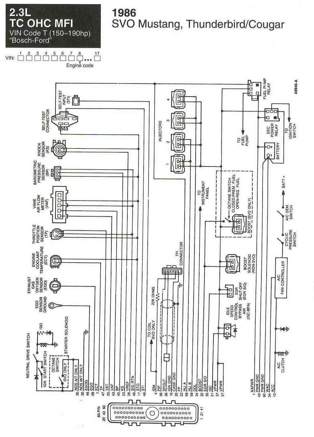 84 Ford Thunderbird Wiring Diagram
