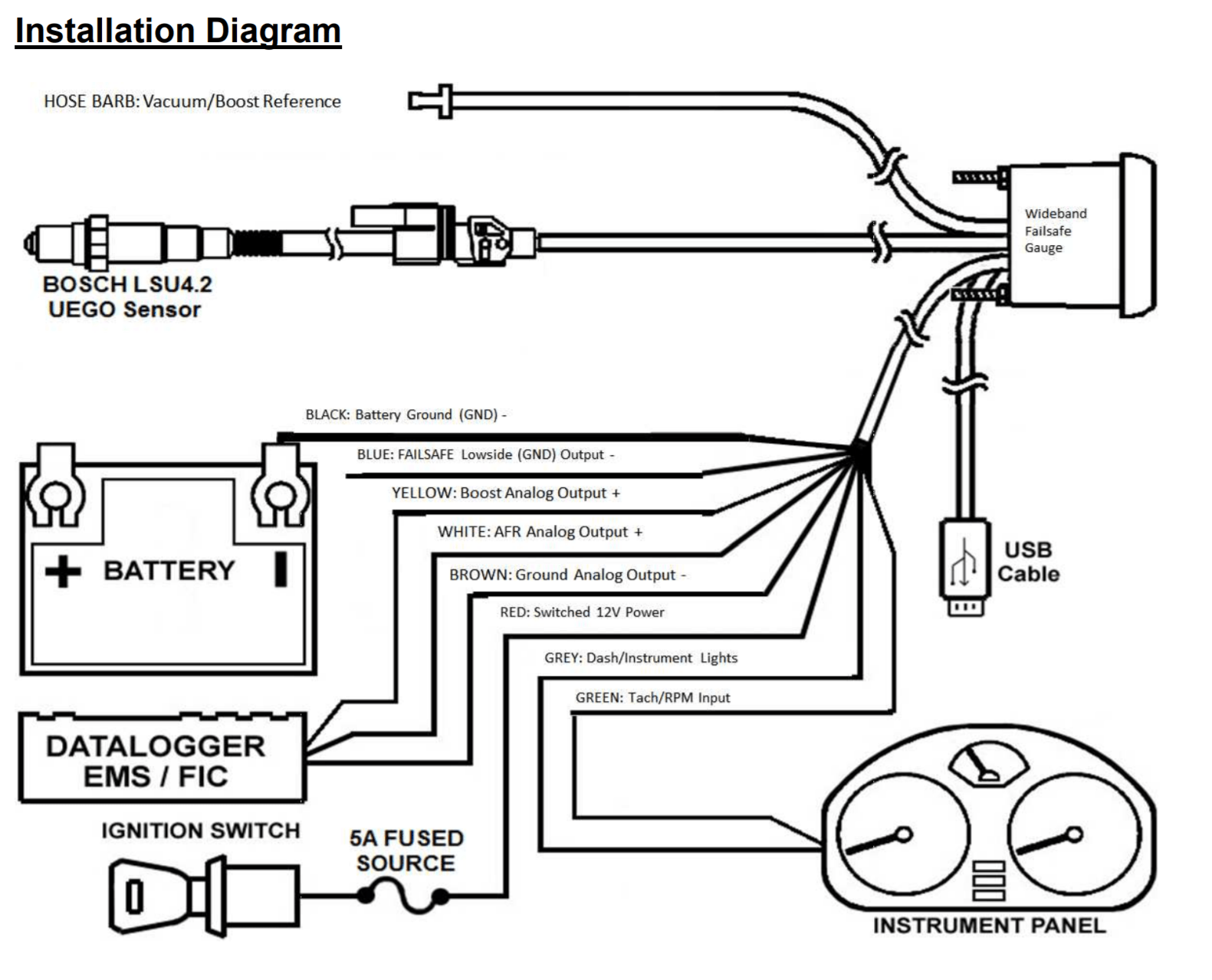 Wiring Diagram For A Aem Boost Gauge