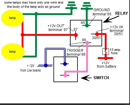 bosch headlight relay wiring diagram wiring diagram bosch 5 pin relay spotlight wiring diagram jodebal