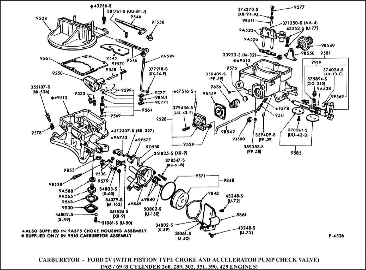 Ford 2 Barrel Carb Diagrams