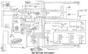 1966 Mustang's main power supply to fuse box  Ford Mustang Forum