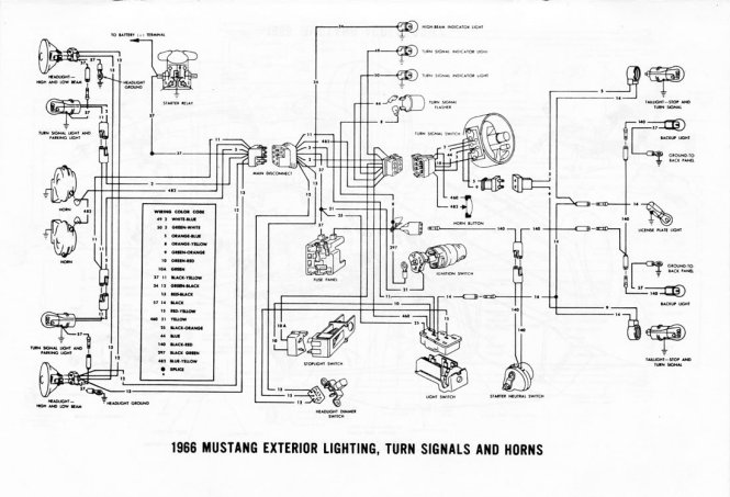 66 mustang ignition wiring diagram wiring diagrams wiring diagram for 1966 mustang the