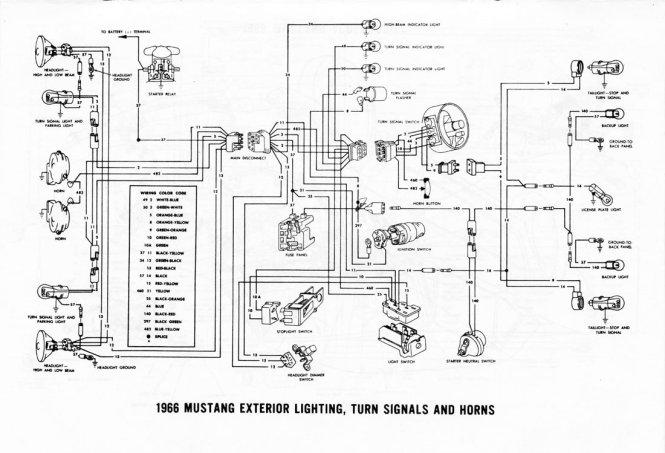 mustang wiring diagram wiring diagram 70 mustang wiring diagram diagrams