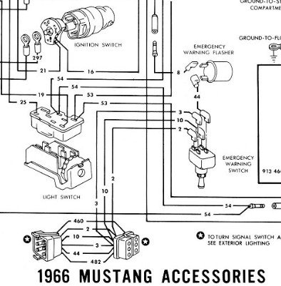 66 mustang wiring harness diagram wiring diagrams 1995 ford mustang wiring harness diagrams mustang american autowire