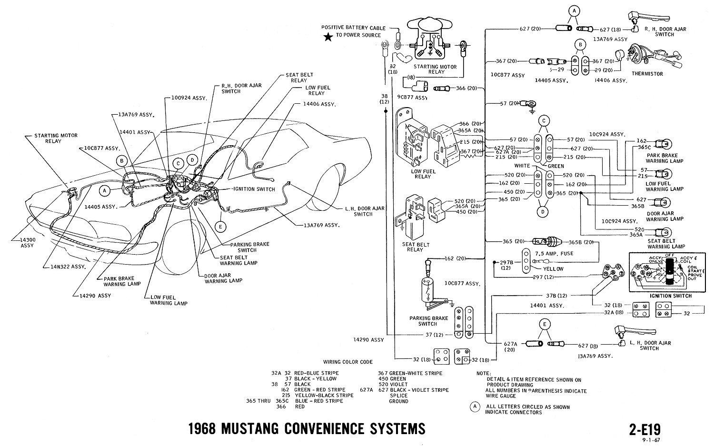 Instrument Cluster Lights