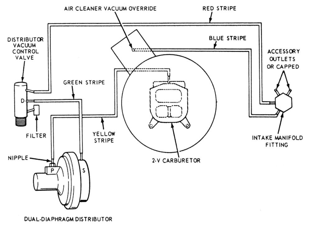 Mustang Coupe Vacuum Tree Filter