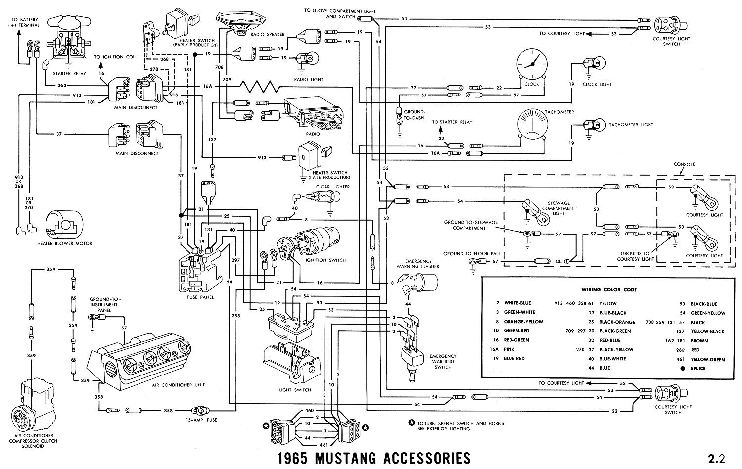 Mustang Radio Wiring Connections