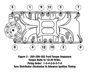 1968 Mustang Coupe 289 Total Gasket Replace  Ford Mustang