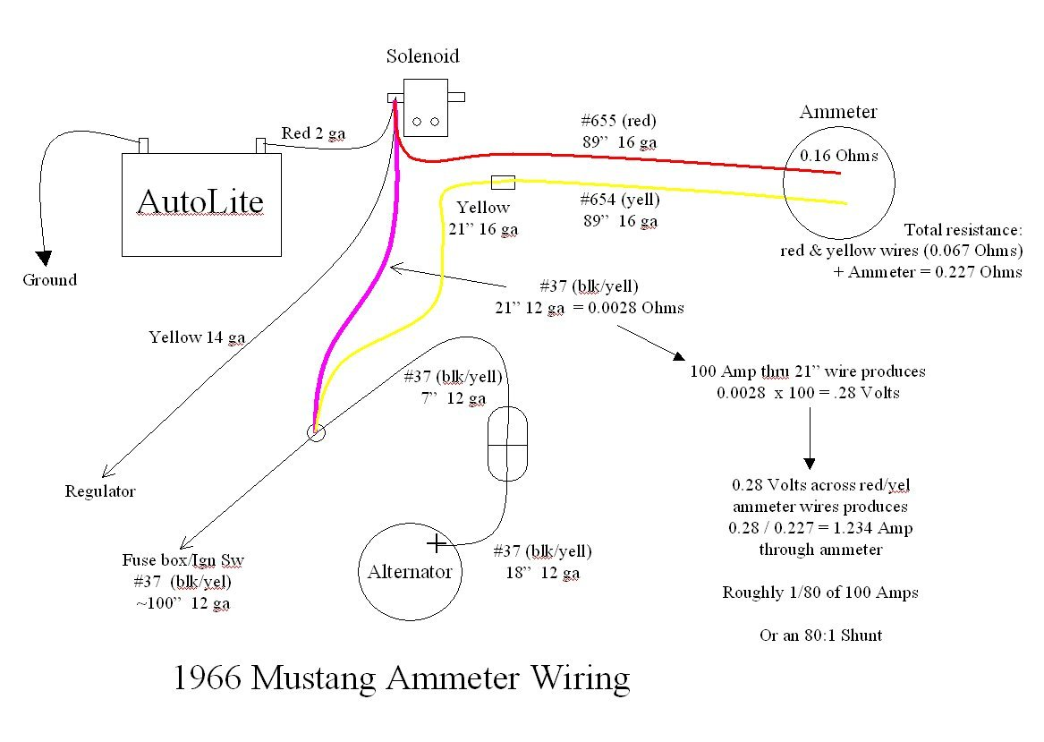 Amp Wiring Diagrams Auto Gauges Amp Home Wiring Diagrams – Amp Gauge Wiring Diagram