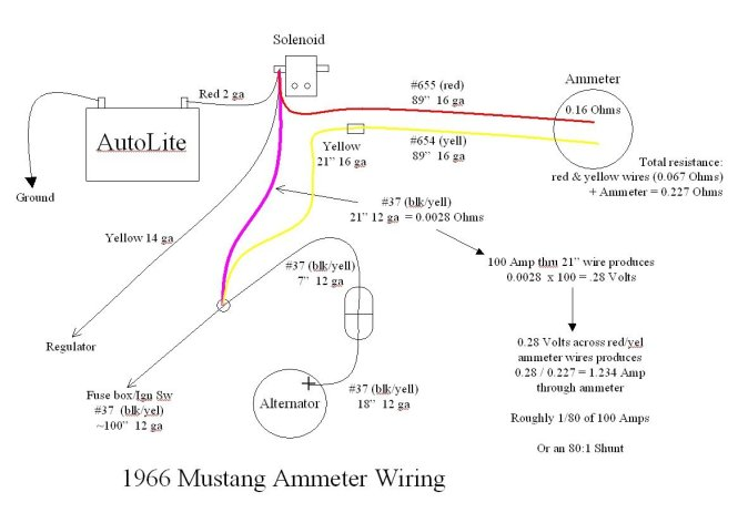 1966 ford mustang wiring schematic wiring diagrams 1966 mustang wiring diagrams