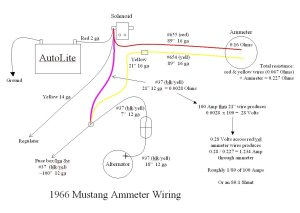 1966 Mustang ammeter wiring  Ford Mustang Forum