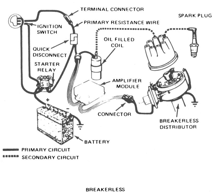93205d1268626431 1975 mustang 302 no wires my coil so ones do i need breakerless distributor?resize=665%2C603 accel hei distributor wiring diagram wirdig readingrat net,Coil Distributor Wiring Diagram