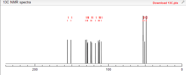 13C NMR DB GRAPH