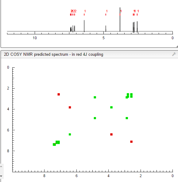 COSY NMR prediction (24)