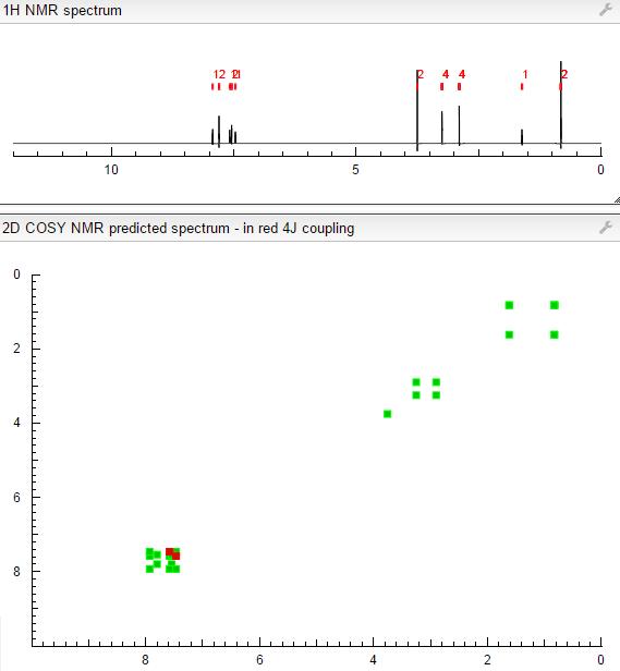 COSY NMR prediction (26)