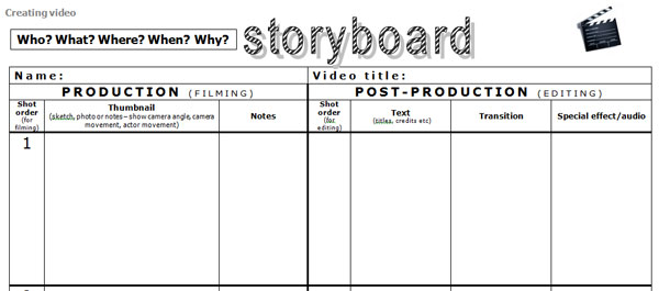 production storyboard sampl