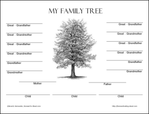 4 Generation family tree templates
