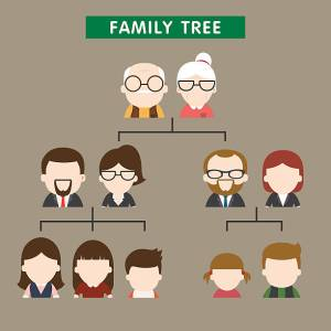 Family Tree For Young Couple Templates