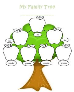 Family Tree Templates With Graphics