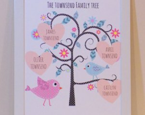 family tree art