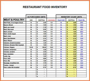 restaurant inventory template all form templates