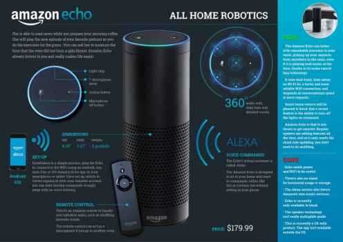 Amazon Echo Explained
